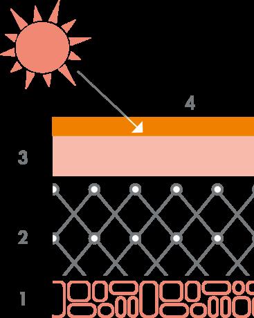 av_solaires_shema_protection_uva_uvb_4x5